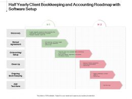 Half Yearly Client Bookkeeping And Accounting Roadmap With Software Setup