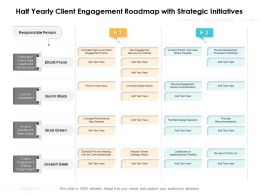 Half Yearly Client Engagement Roadmap With Strategic Initiatives