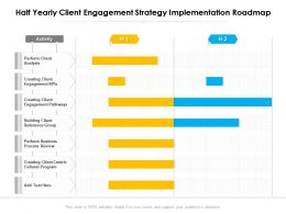 Half Yearly Client Engagement Strategy Implementation Roadmap