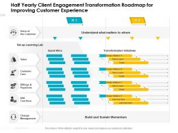 Half Yearly Client Engagement Transformation Roadmap For Improving Customer Experience