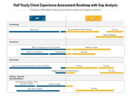 Half Yearly Client Experience Assessment Roadmap With Gap Analysis