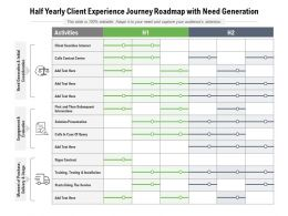 Half Yearly Client Experience Journey Roadmap With Need Generation