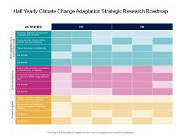Half Yearly Climate Change Adaptation Strategic Research Roadmap