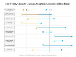 Half Yearly Climate Change Adaption Assessment Roadmap
