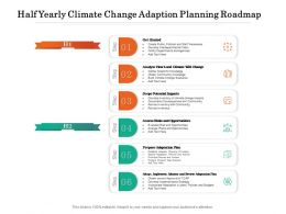 Half Yearly Climate Change Adaption Planning Roadmap