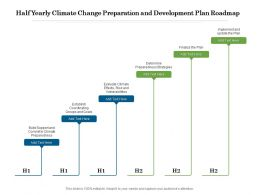 Half Yearly Climate Change Preparation And Development Plan Roadmap