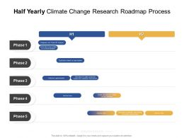 Half Yearly Climate Change Research Roadmap Process