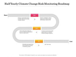 Half Yearly Climate Change Risk Monitoring Roadmap