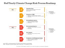 Half Yearly Climate Change Risk Process Roadmap