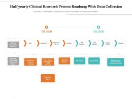 Half Yearly Clinical Research Process Roadmap With Data Collection