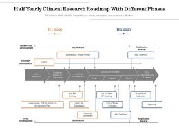Half Yearly Clinical Research Roadmap With Different Phases