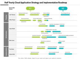 Half Yearly Cloud Application Strategy And Implementation Roadmap