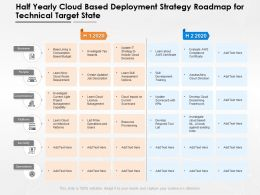 Half Yearly Cloud Based Deployment Strategy Roadmap For Technical Target State