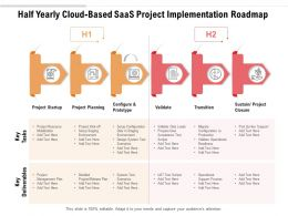 Half Yearly Cloud Based SaaS Project Implementation Roadmap
