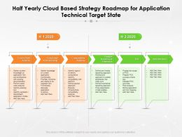Half Yearly Cloud Based Strategy Roadmap For Application Technical Target State
