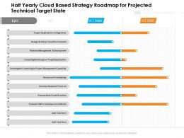 Half Yearly Cloud Based Strategy Roadmap For Projected Technical Target State