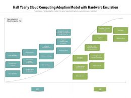 Half Yearly Cloud Computing Adoption Model With Hardware Emulation