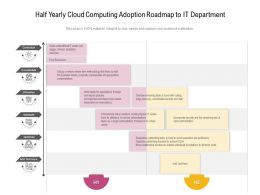 Half Yearly Cloud Computing Adoption Roadmap To IT Department