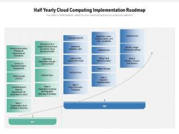Half Yearly Cloud Computing Implementation Roadmap