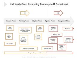 Half Yearly Cloud Computing Roadmap To IT Department