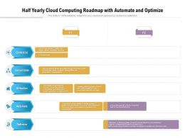 Half Yearly Cloud Computing Roadmap With Automate And Optimize