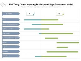 Half Yearly Cloud Computing Roadmap With Right Deployment Model