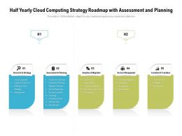 Half Yearly Cloud Computing Strategy Roadmap With Assessment And Planning