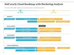 Half Yearly Cloud Roadmap With Marketing Analysis