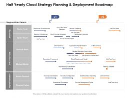 Half Yearly Cloud Strategy Planning And Deployment Roadmap