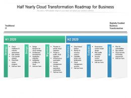 Half Yearly Cloud Transformation Roadmap For Business