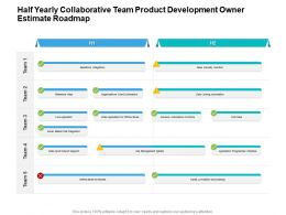 Half Yearly Collaborative Team Product Development Owner Estimate Roadmap