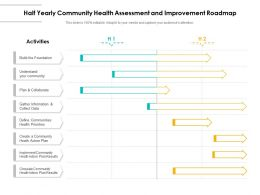 Half Yearly Community Health Assessment And Improvement Roadmap