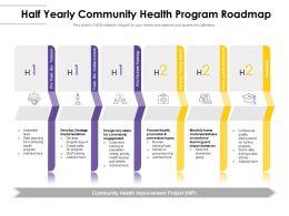 Half Yearly Community Health Program Roadmap