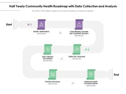 Half Yearly Community Health Roadmap With Data Collection And Analysis