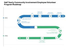 Half Yearly Community Involvement Employee Volunteer Program Roadmap