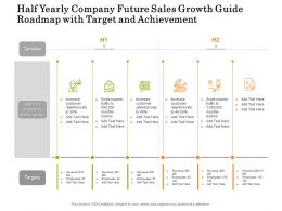 Half Yearly Company Future Sales Growth Guide Roadmap With Target And Achievement