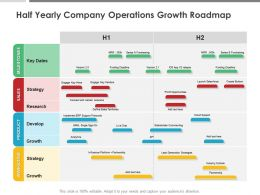 Half Yearly Company Operations Growth Roadmap