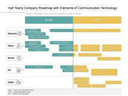 Half Yearly Company Roadmap With Elements Of Communication Technology