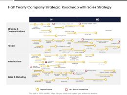 Half Yearly Company Strategic Roadmap With Sales Strategy