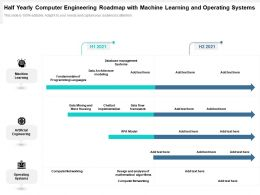 Half Yearly Computer Engineering Roadmap With Machine Learning And Operating Systems