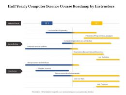 Half Yearly Computer Science Course Roadmap By Instructors