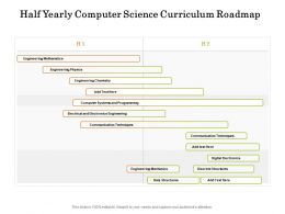 Half Yearly Computer Science Curriculum Roadmap
