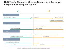 Half Yearly Computer Science Department Training Program Roadmap For Teams