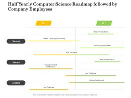 Half Yearly Computer Science Roadmap Followed By Company Employees