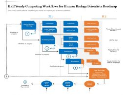 Half Yearly Computing Workflows For Human Biology Scientists Roadmap
