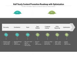 Half Yearly Content Promotion Roadmap With Optimization