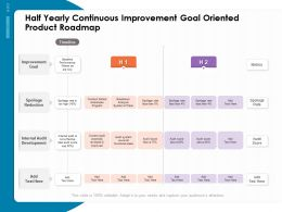 Half Yearly Continuous Improvement Goal Oriented Product Roadmap