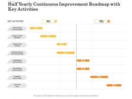 Half Yearly Continuous Improvement Roadmap With Key Activities