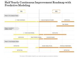 Half Yearly Continuous Improvement Roadmap With Predictive Modeling
