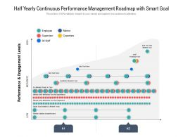 Half Yearly Continuous Performance Management Roadmap With Smart Goal